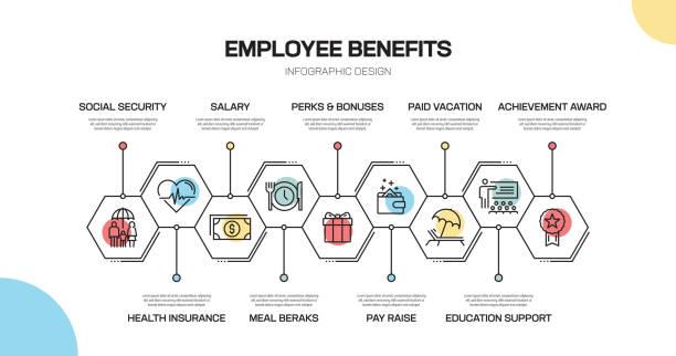 ilustrações de stock, clip art, desenhos animados e ícones de employee benefits related line infographic design - benefits