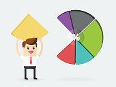 employer takes piece of pie chart.