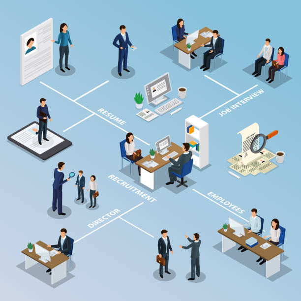 employment and recruitment isometric flowchart Employment isometric flowchart with recruitment agency resume search selection job interview hiring manager contract employees vector illustration recruiter stock illustrations