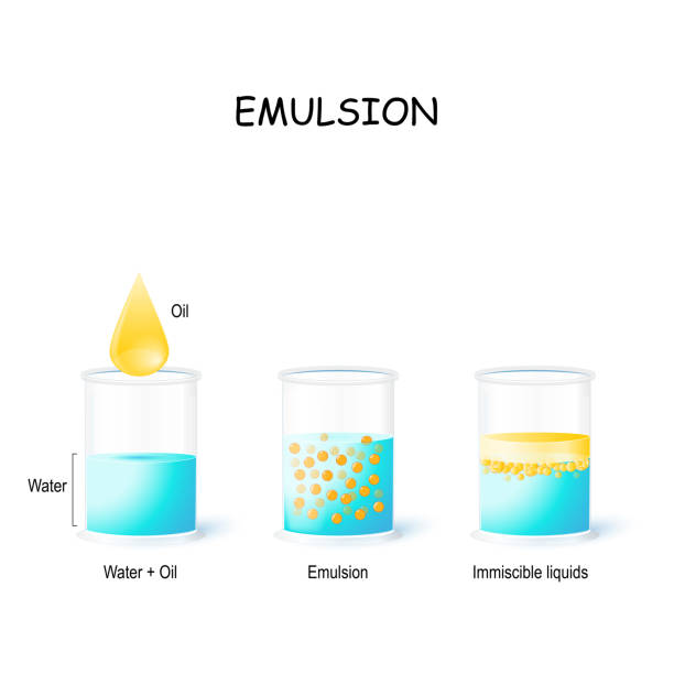 Emulsion. Oil Drop and 3 glasses (water, emulsion and immiscible liquid). vector art illustration