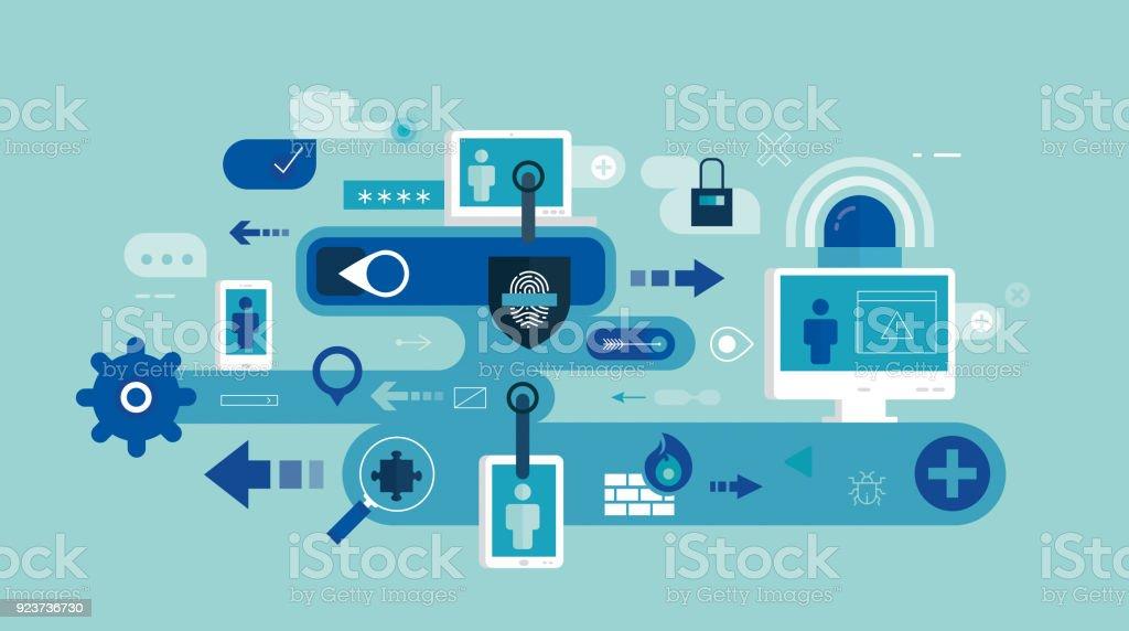 Endpoint Security – Vektorgrafik