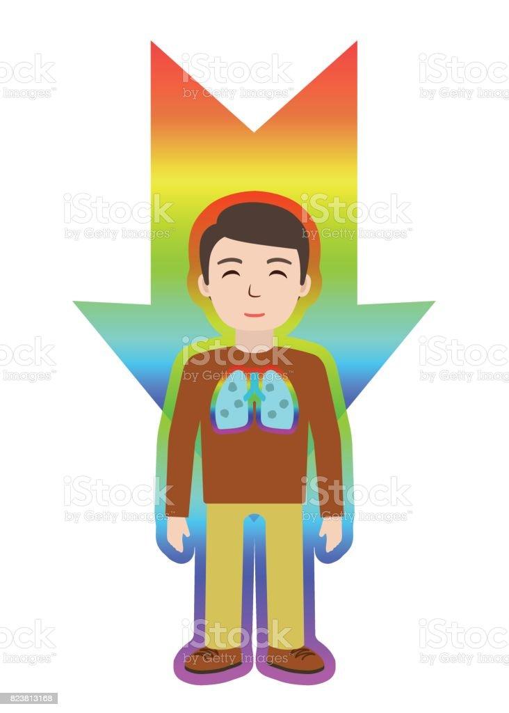 Energetische Heilung. Mensch sich selbst heilen mit Energie-Feld. Pranic healing. – Vektorgrafik