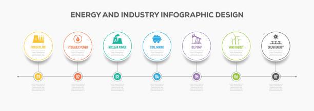 illustrations, cliparts, dessins animés et icônes de énergie et industrie infographie timeline design avec des icônes - infographie industrie manufacture production