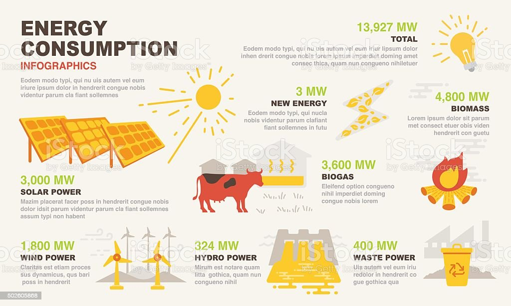 Energy consumption infographics vector art illustration