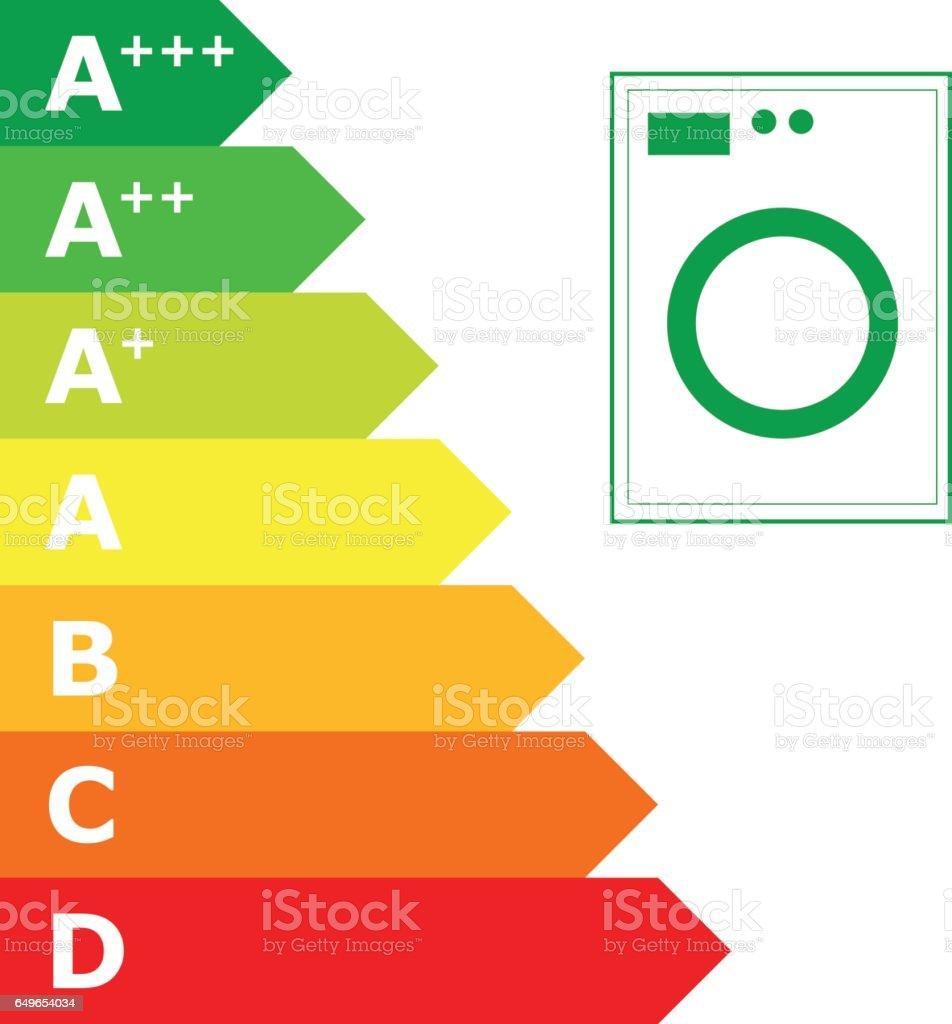 Energieeffizienzklasse Und Ikone Der Waschmaschine