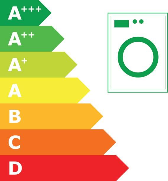 Energieeffizienzklasse und Ikone der Waschmaschine, Vektor-illustration – Vektorgrafik