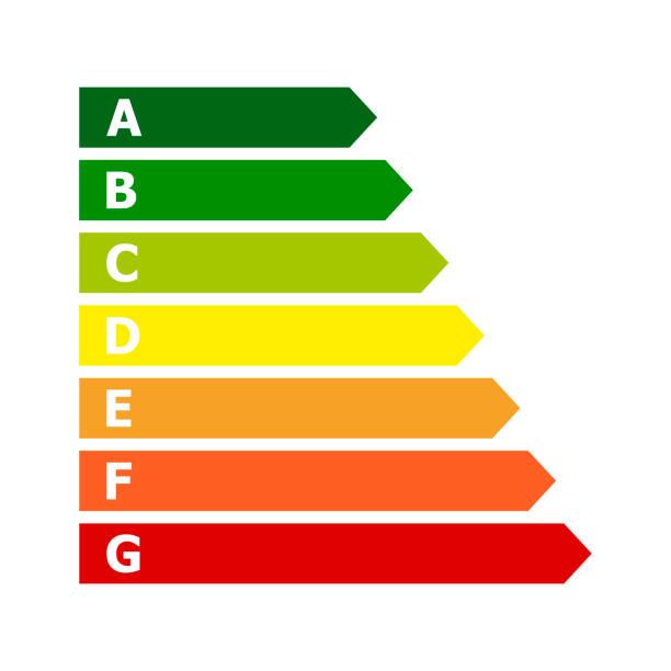 illustrazioni stock, clip art, cartoni animati e icone di tendenza di energy efficiency rating chart. vector illustration - banchi scuola
