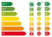 Energy Efficiency rating set isolated on white background