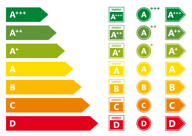 illustrazioni stock, clip art, cartoni animati e icone di tendenza di energy efficiency rating classification - vitalità