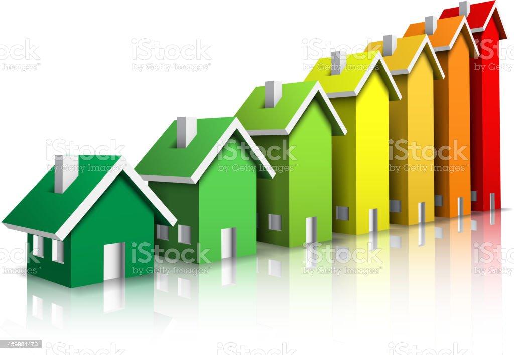 Energieeffizienz – Vektorgrafik