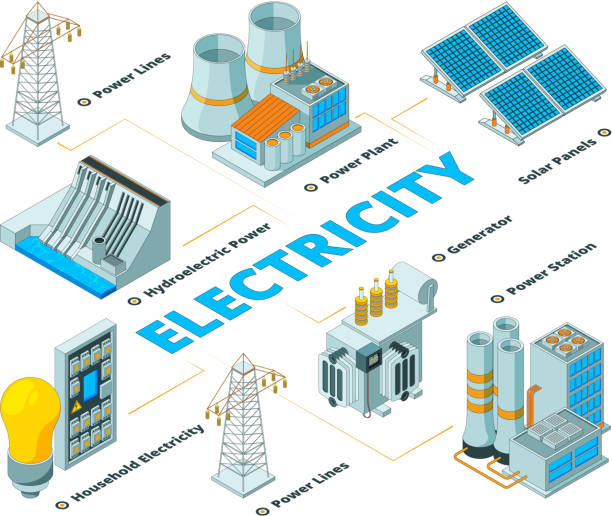 Energy electrical factory. Symbols of power electricity formation eco solar battery panels and generators vector isometric Energy electrical factory. Symbols of power electricity formation eco solar battery panels and generators vector isometric. Illustration of power factory, energy eco solar station power station stock illustrations