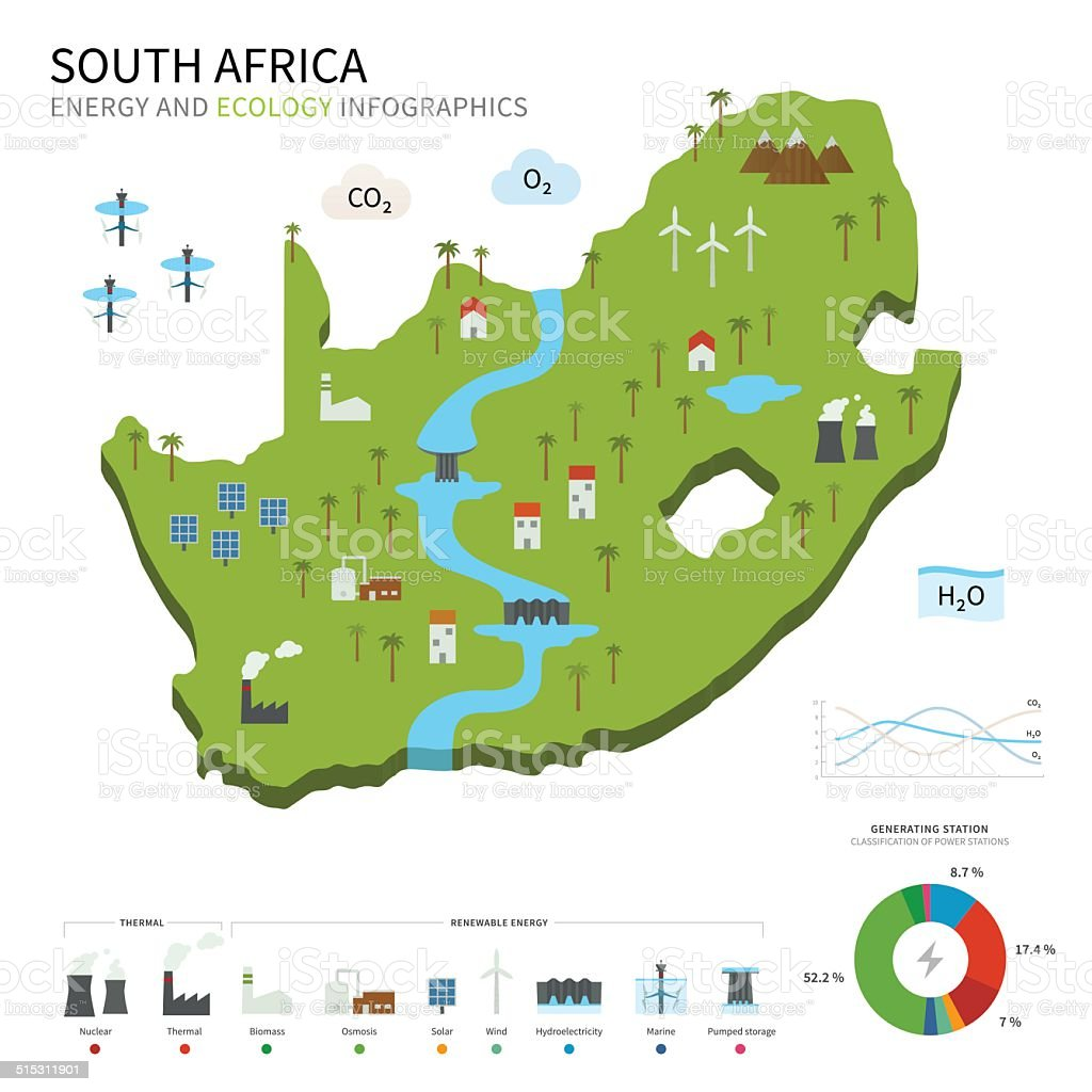 Energy industry and ecology of South Africa vector art illustration