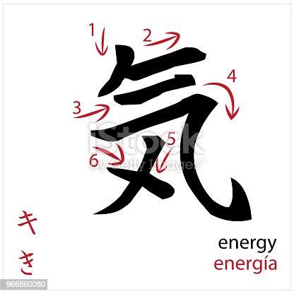 Ilustración de Energía Diseño Del Vector Japonés Tarjetas Para ...