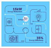 Energy Mini Infographic