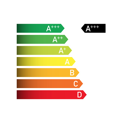 energy saving efficiency icon. house chart graph vector. bulb class certificate. building, home rating classification. green save performance.