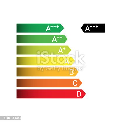 energy saving efficiency icon. house chart graph vector. bulb class certificate. building, home rating classification. save performance.