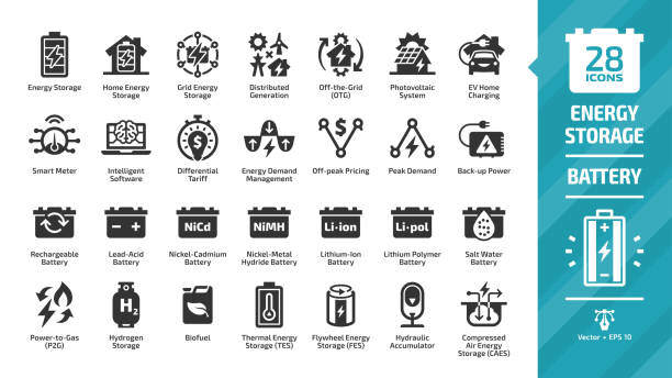 Energy storage icon set with distributed generation, solar panel system, off the grid, EV home charging, demand management, rechargeable battery and more glyph symbols. Energy storage icon set with distributed generation, solar panel system, off the grid, EV home charging, demand management, rechargeable battery and more glyph symbols. lithium stock illustrations