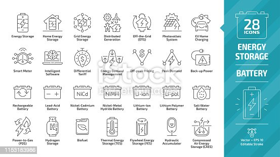 Energy storage outline icon set with distributed generation grid, electric vehicles home charging, demand management, lead acid, nickel and lithium ion battery and more editable stroke line symbols.