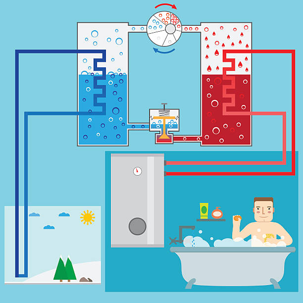 bildbanksillustrationer, clip art samt tecknat material och ikoner med energy-saving heating pump system and man in the bathroom. - värmepump
