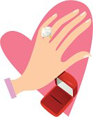 Congratulations, you're engaged! Editable vector file.