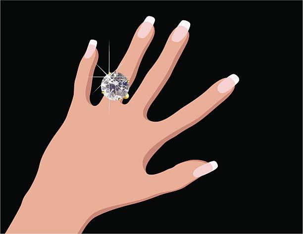 Best Ring Finger Illustrations, Royalty-Free Vector ...
