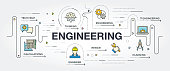Engineering banner and icons