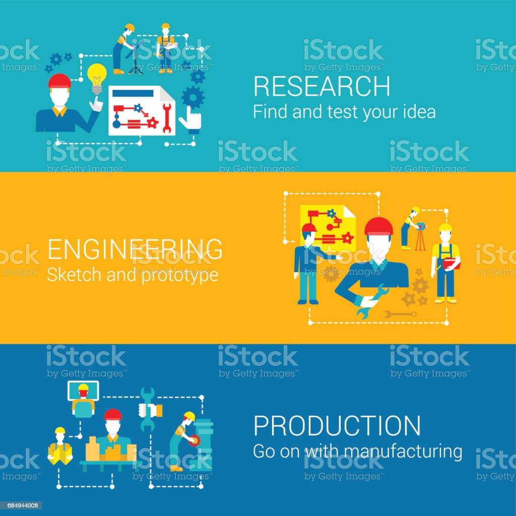 Engineering professionals science research production concept flat business icons set factory management manufacturing workers vector web illustration website click infographics elements collection. Lizenzfreies engineering professionals science research production concept flat business icons set factory management manufacturing workers vector web illustration website click infographics elements collection stock vektor art und mehr bilder von abstrakt