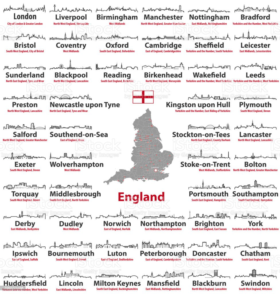 England cities skylines icons with names of city, region and ceremonial county. Flag and map of England vector art illustration