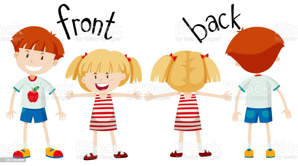 English opposite word of front and back vector art illustration