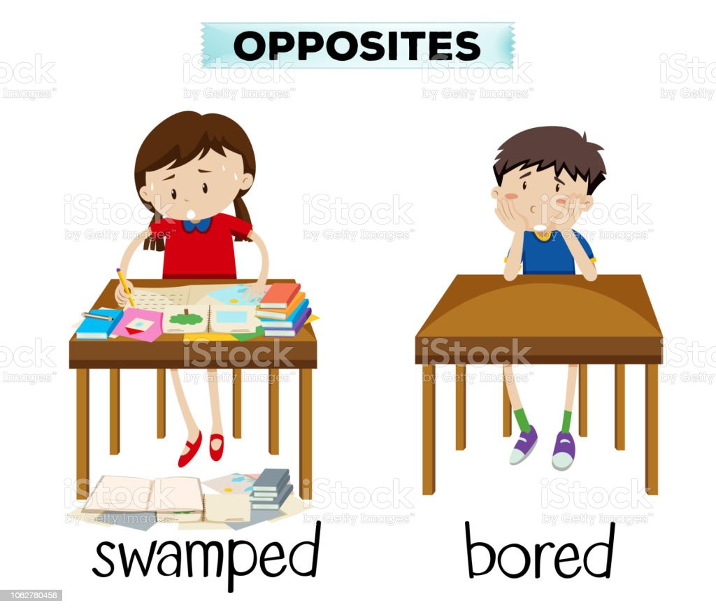 English opposite word of swamped and borded vector art illustration