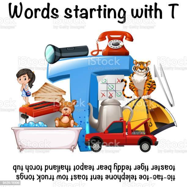 始まる S 単語 から 英