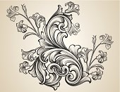 Designed by a hand engraver. Intricate engraved scrollwork and flower design. True engraving pattern as engraved into steel or gold. Change color and scale easily with the enclosed EPS and AI files. Also includes hi-res JPG.