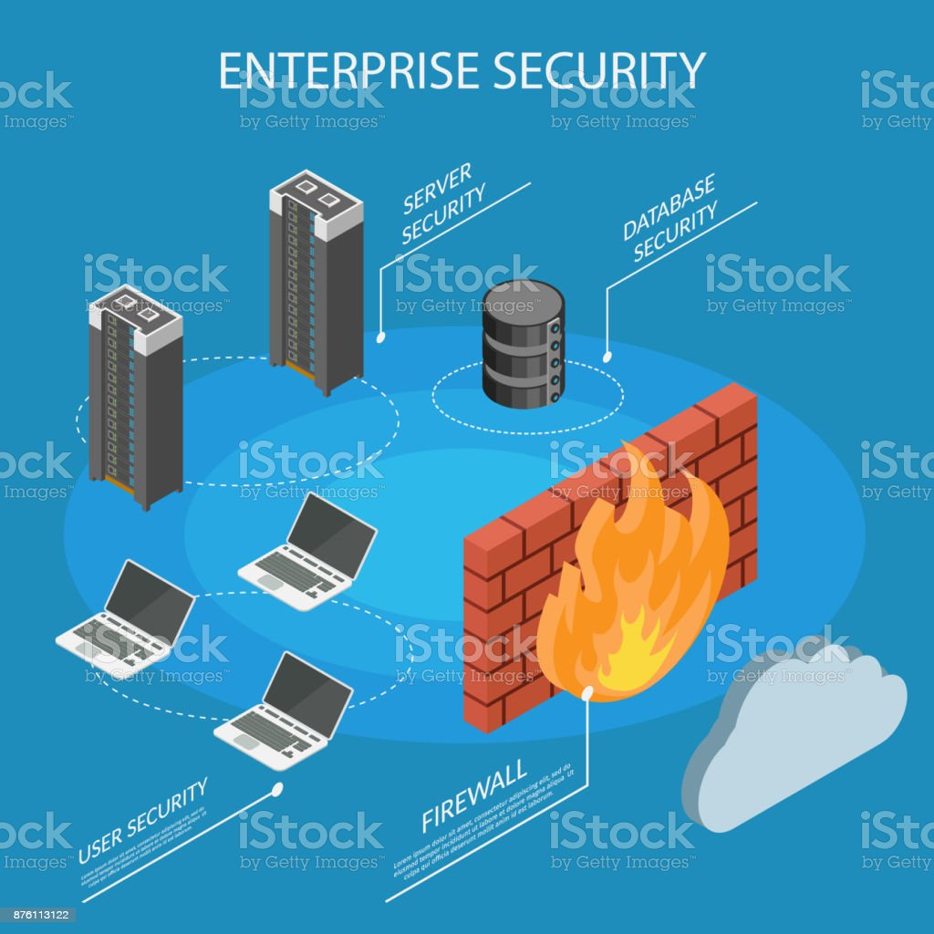 Enterprise Isometric Internet security firewall protection information vector art illustration