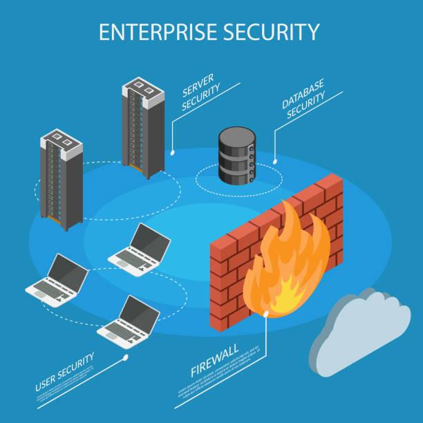 Enterprise Isometric Internet security firewall protection information Enterprise Isometric Internet security firewall protection information firewall stock illustrations