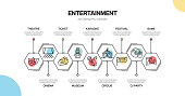 Entertainment Related Line Infographic Design