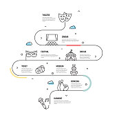 Entertainment Related Vector Concept and Infographic Design Elements in Linear Style