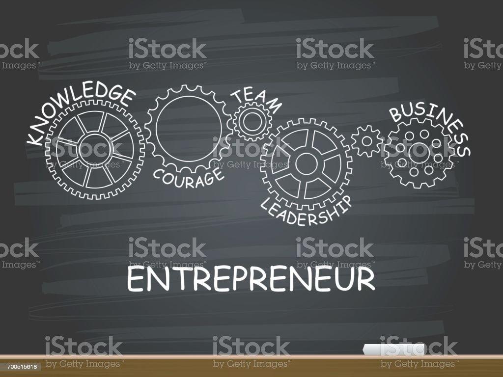 Entrepreneur with gear concept on chalkboard. Vector illustration. векторная иллюстрация