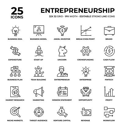 Entrepreneurship Line Icon Set