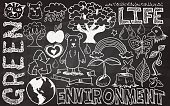 Environment issue collection in Black and White