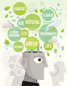 Environment terms in mind.