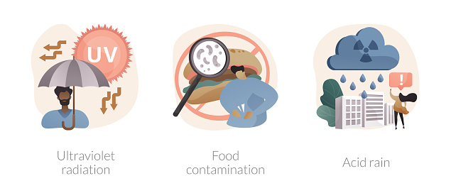 Environmental issues abstract concept vector illustration set. Ultraviolet radiation, food contamination, acid rain, ozone layer destruction, bacteria and viruses in raw meat abstract metaphor.