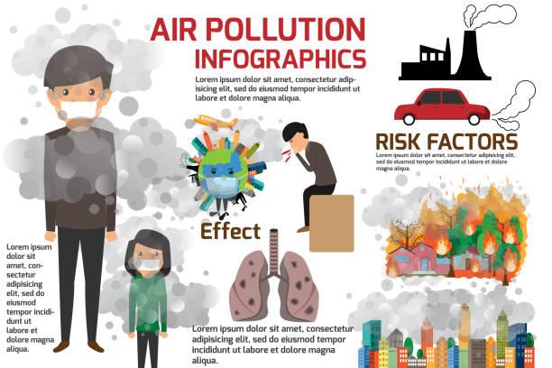 大気汚染 イラスト素材 Istock