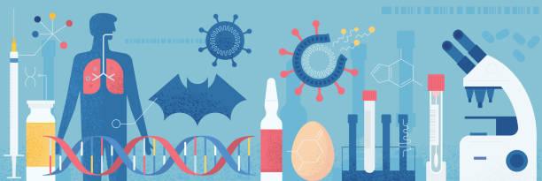 ilustraciones, imágenes clip art, dibujos animados e iconos de stock de concepto de investigación de vacunas del laboratorio de epidemiología - covid vaccine
