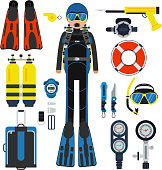 Equipment for underwater sport. Gas, scuba wetsuit and flippers