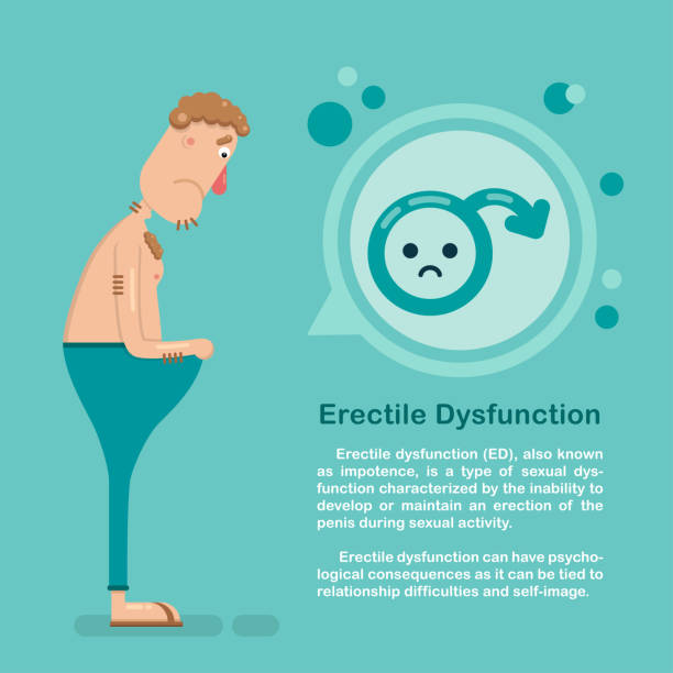 Meaning and Causes of Erectile Dysfunction