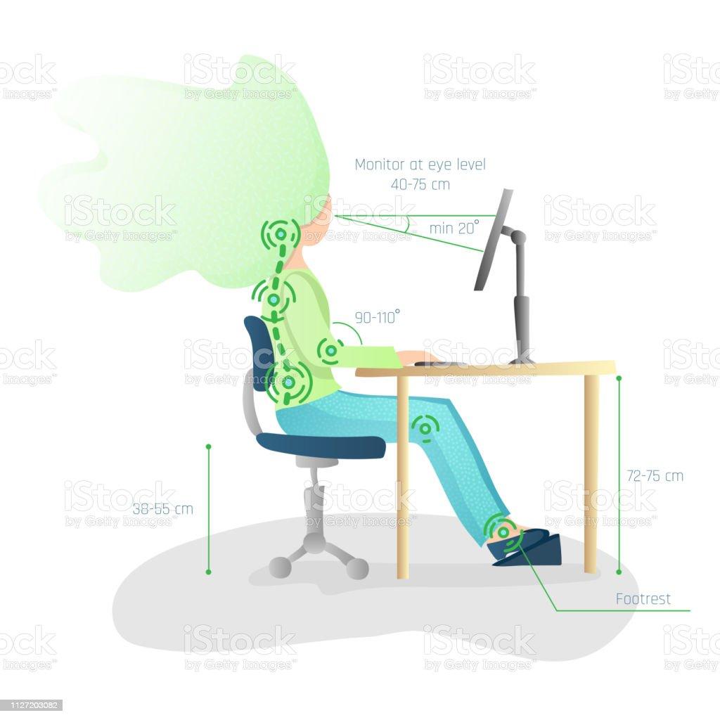 Ergonomische Gesunde Korrekte Sitzhaltung Wirbelsäule Gesunder