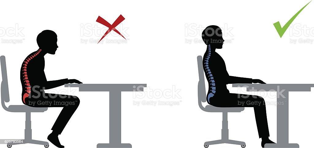 Ergonomic Wrong And Correct Sitting Pose Stock