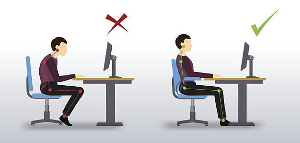 ergonomic. Wrong and correct sitting posture Office ergonomic. Wrong and correct sitting posture of a man near the computer monitor posture stock illustrations