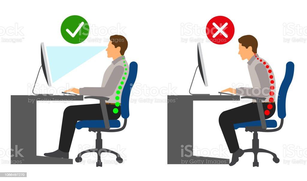 Ergonomie Richtige Und Falsche Sitzhaltung Bei Verwendung Eines