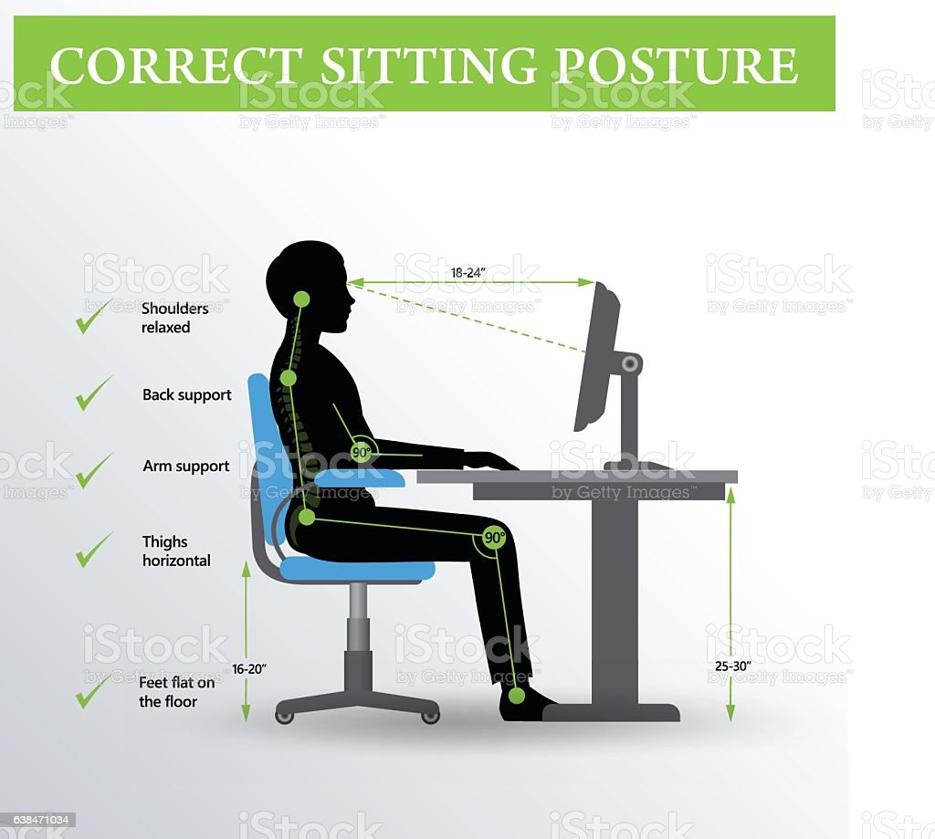 Ergonomics. Correct sitting posture vector art illustration
